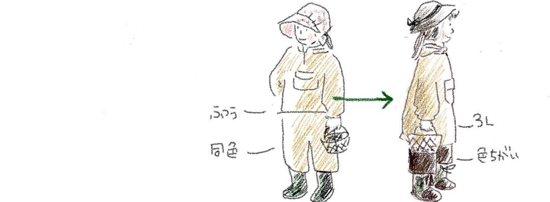 農作業着ヤッケ イラスト