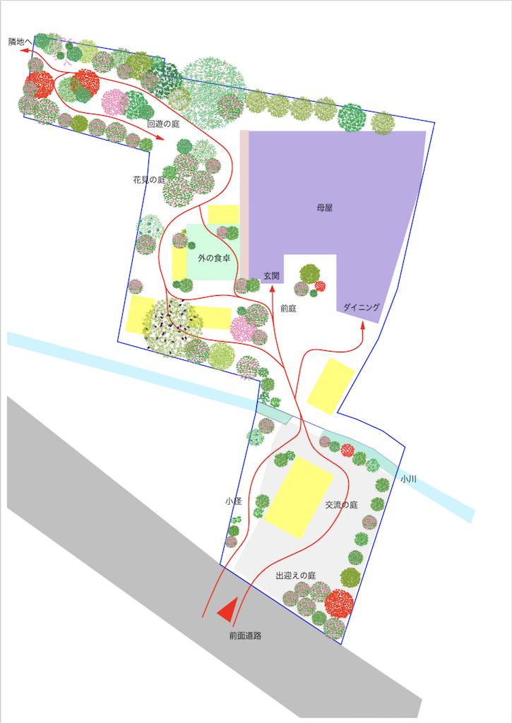 6つの小さな離れの家植栽図