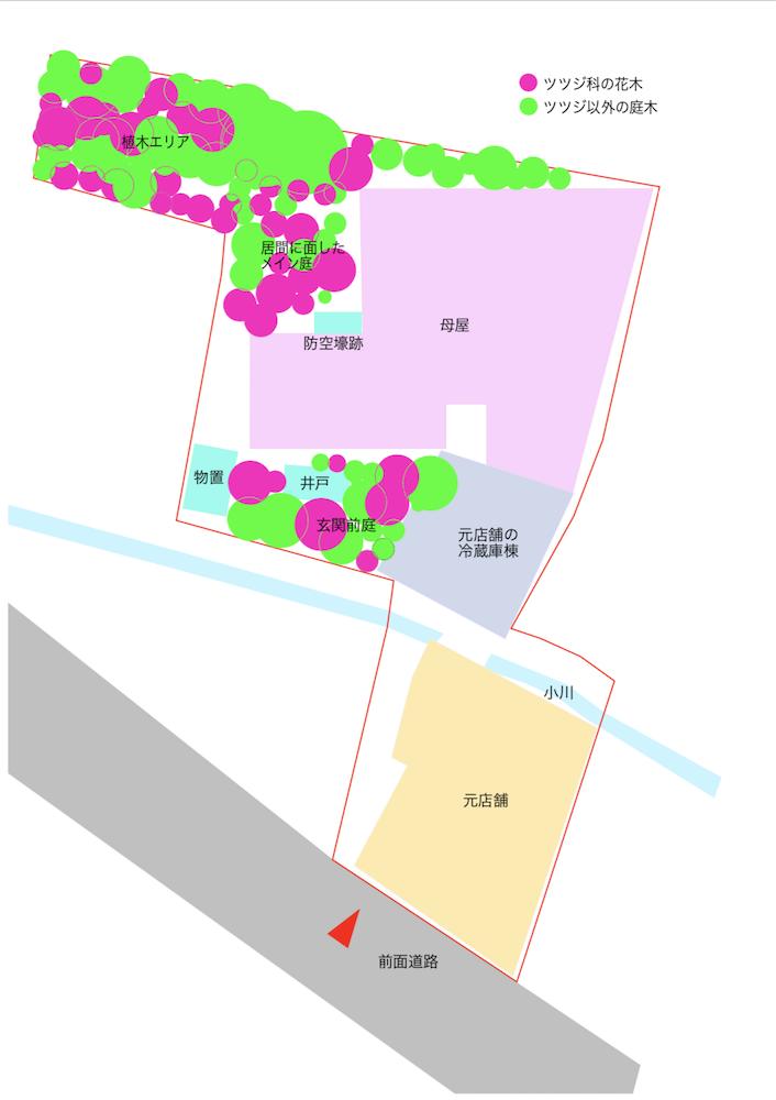 改修前の植栽現地調査の図