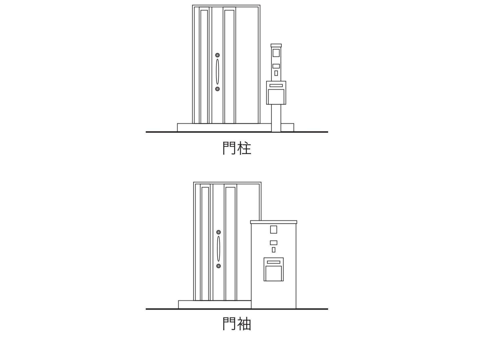門袖と門柱との違い