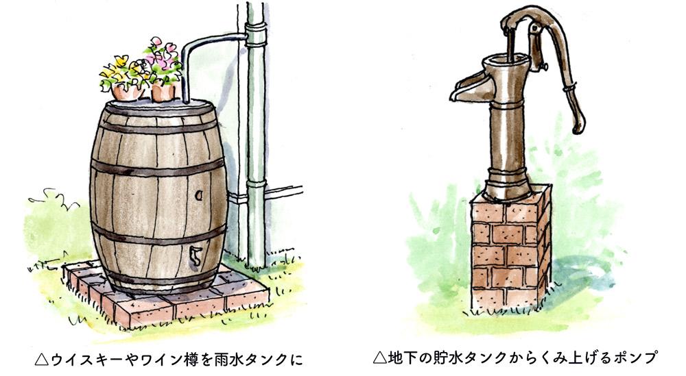 ガーデンの水やりは無駄のない雨水利用で