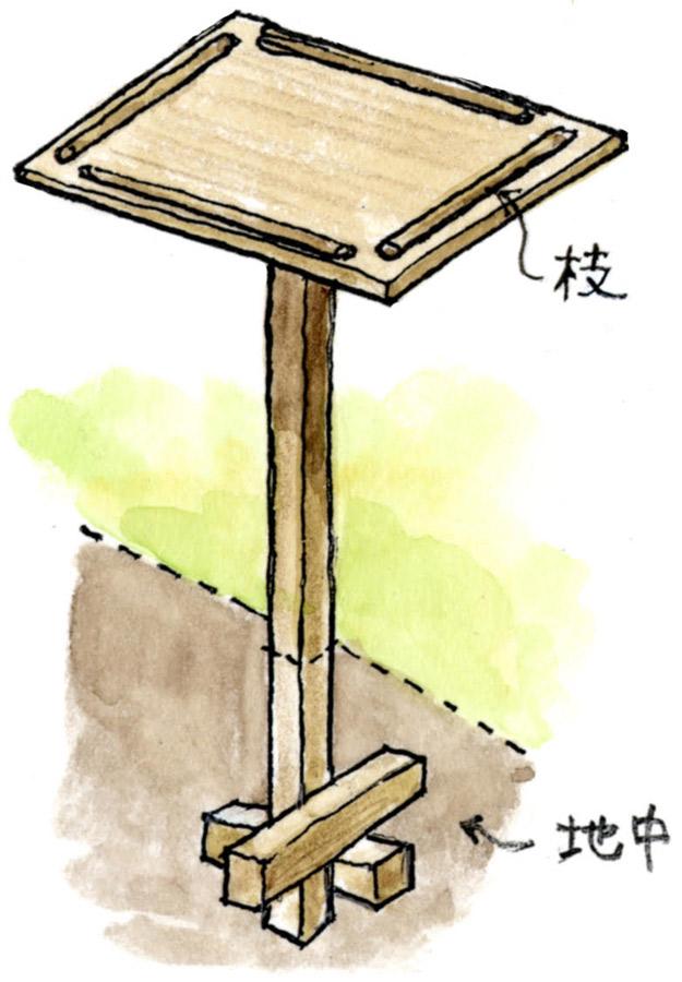 エサ台の脚部は角材を十字に組むと安定する