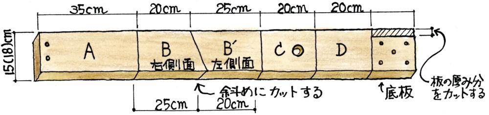 図1:板材をカットするための展開図