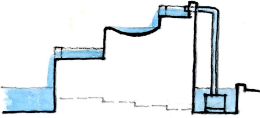 家庭用ろ過ポンプで水を循環させる