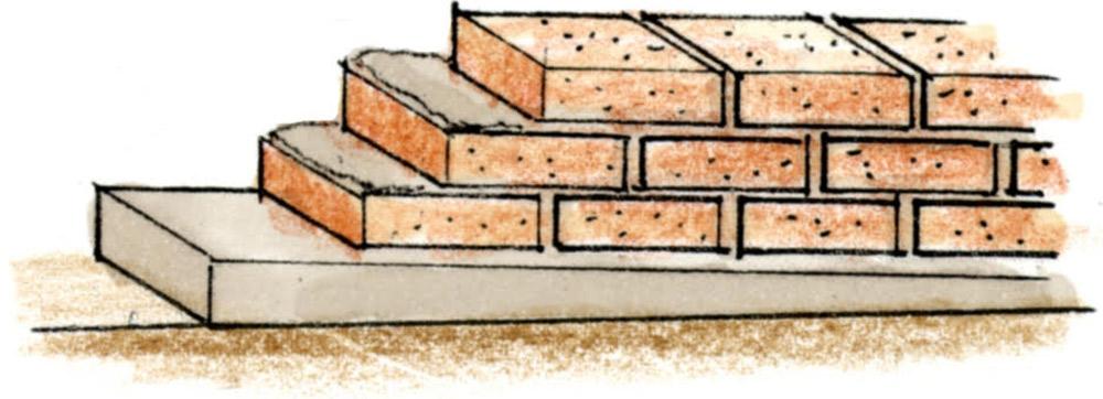 モルタルを盛ってレンガを積む 地盤の微妙な傾きはモルタルで平らにしてから、レンガを積んでいく