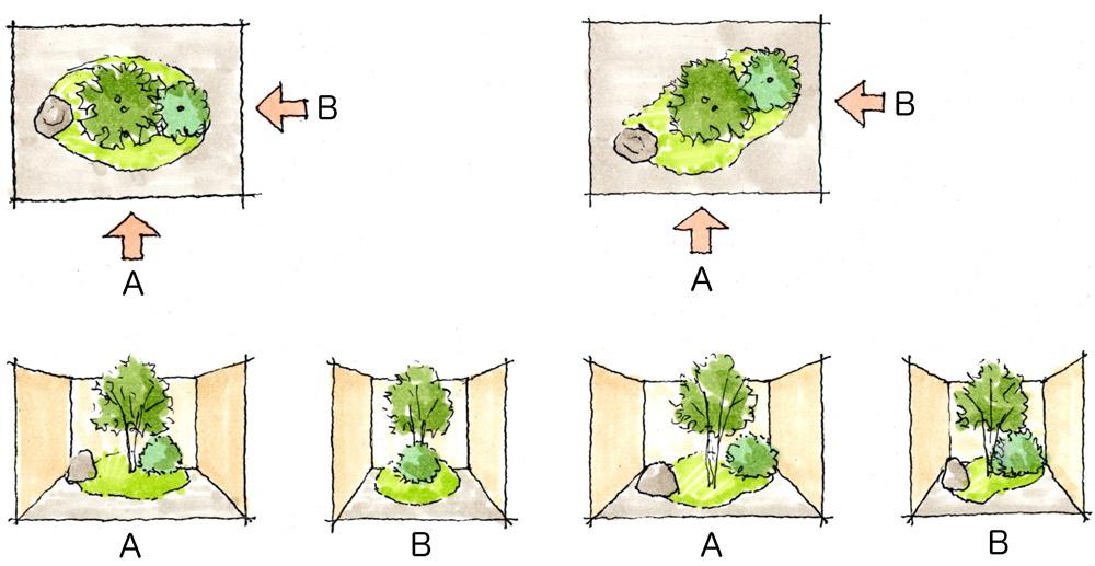 見栄えが良くない植栽、景石の配置