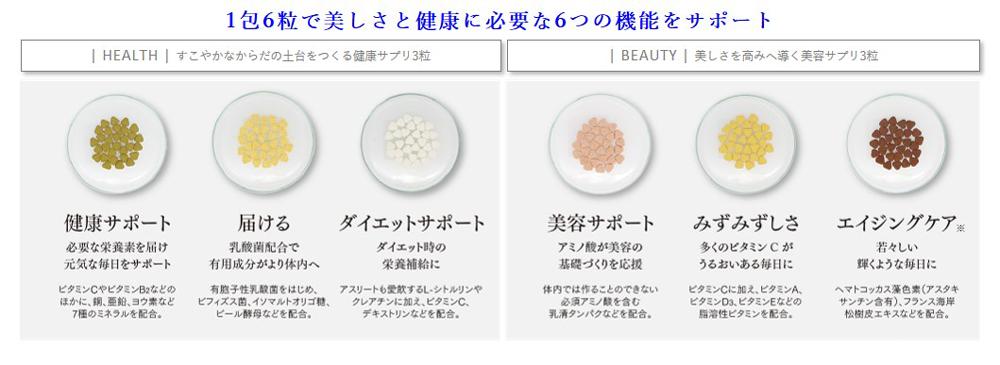 6粒の中に、美容に必要な成分と、健康に必要な成分をあますところなく凝縮