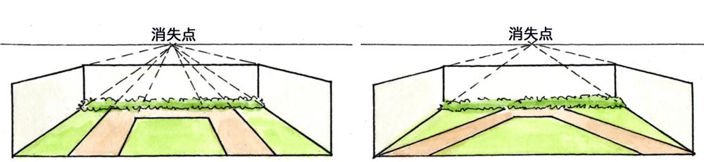 △四角い芝生スペース            △三角形の芝生スペース 四角形よりは三角形の方が広く感じる