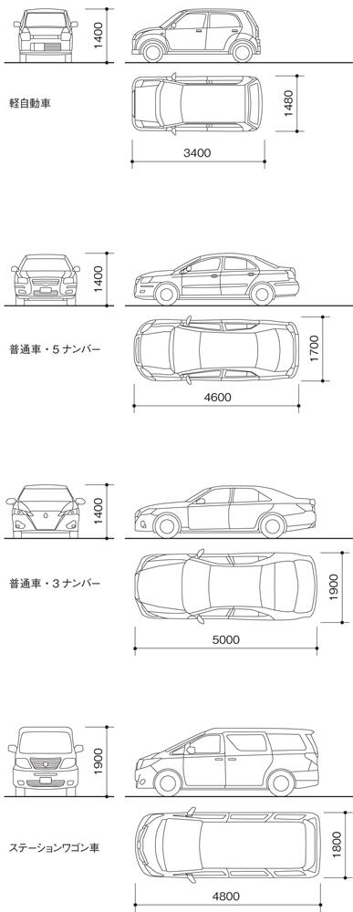 車種によって駐車スペースサイズが変わる!