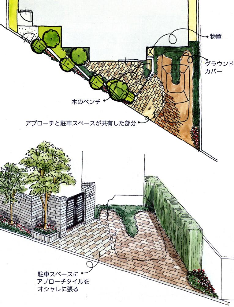 北側道路の玄関アプローチ 駐車スペースと門扉前のアプローチを共有する  デザイン:安田計画設計室 安田浩司氏