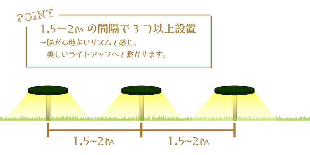 1.5m~2m間隔で三つ以上設置