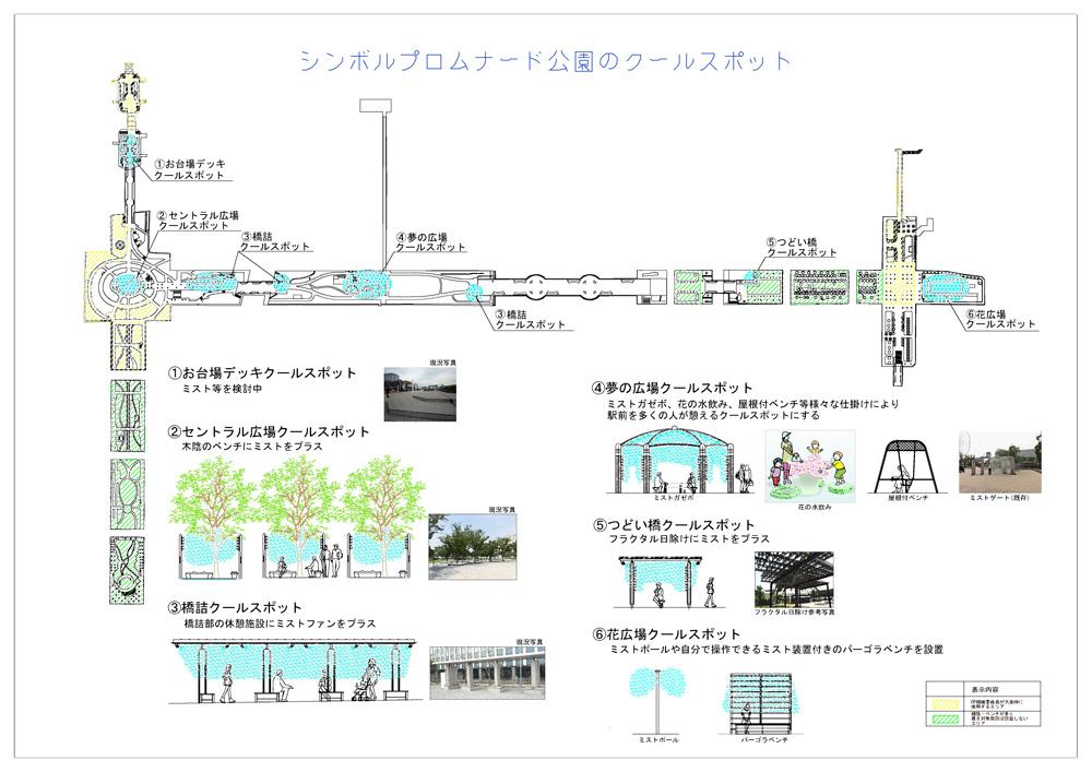 公園における暑さ対策施設について(東京都港湾局資料より)