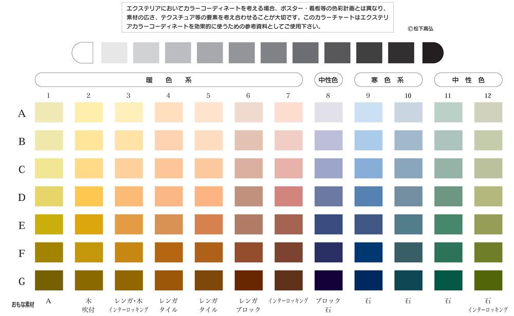 建築&エクステリアカラーチャート 🄫松下高弘